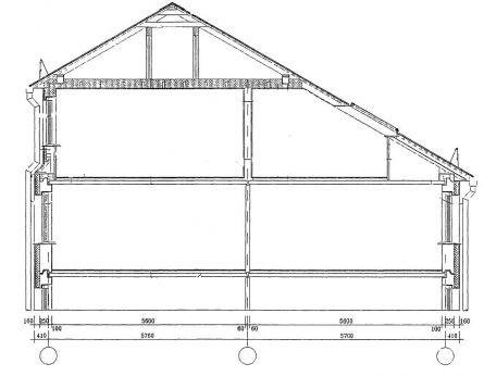 Схема комбинированной крыши